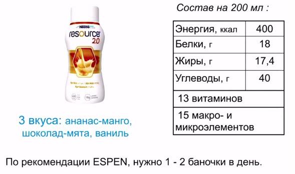 Ресурс 2.0 протеин. По рекомендации ESPEN, нужно 1 - 2 баночки в день