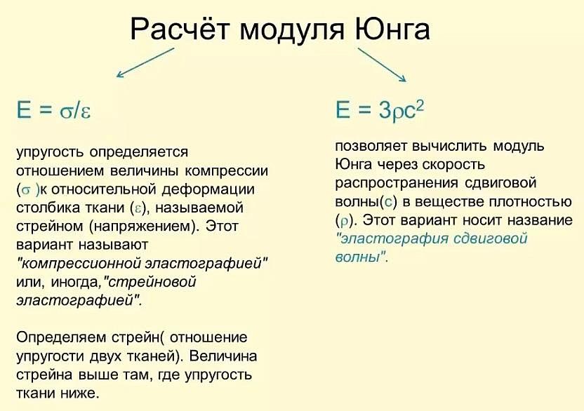 Расчёт модуля Юнга